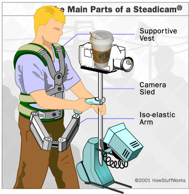 steadicam-coffee.jpg